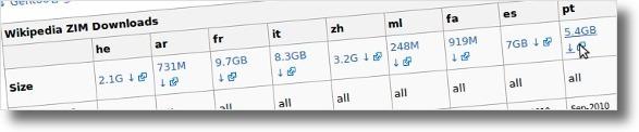 A seleccionar Wikipedia em Portugues