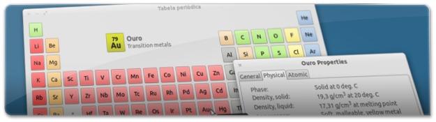 gElement - informação detalhada dos elementos químicosM