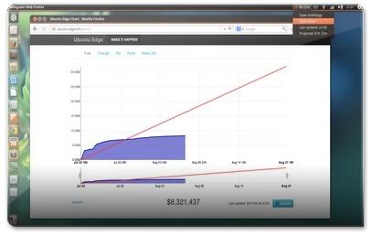 Open Chart - Ubuntu Edge